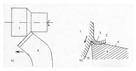 Sản xuất dụng cụ cắt gọt kim loại
